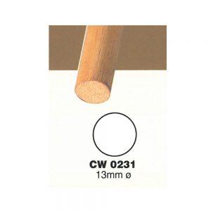 CW-00231